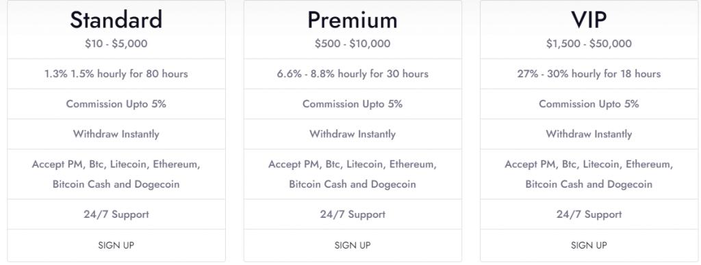 icanhour.com investment plans